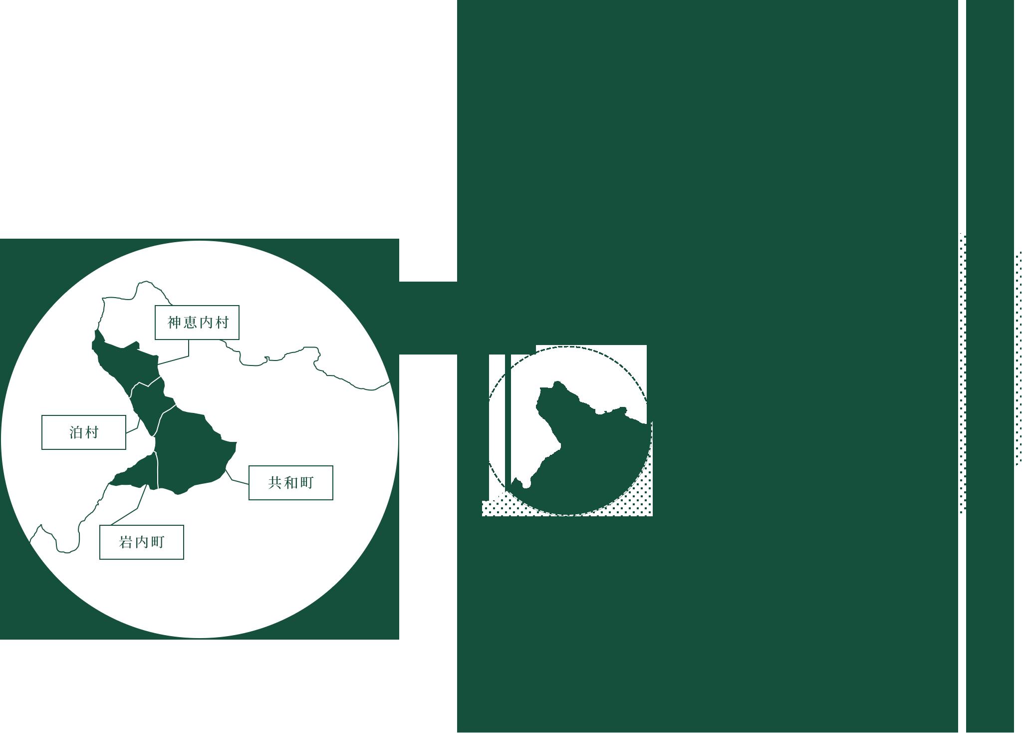 北海道岩宇MAP